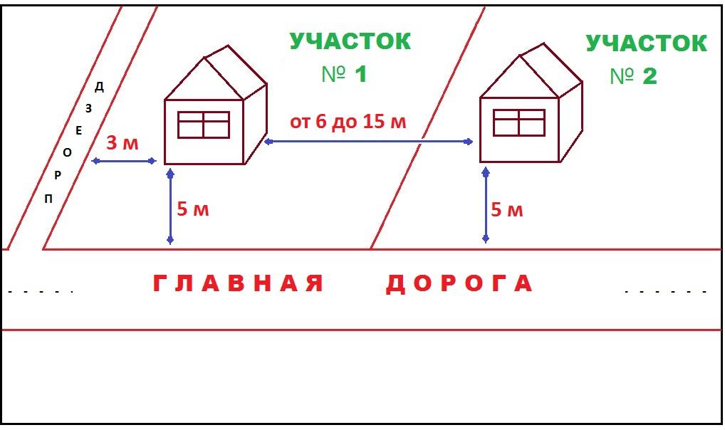 чертеж расстояний между постройками