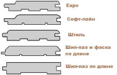 5 типов вагонки внутр.отделки