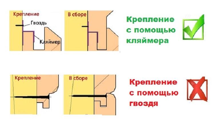 схемы крепления кляймерами и гвоздями