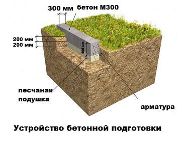 устройство бетонной подготовки