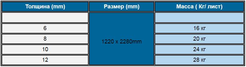 размеры и технические характеристики