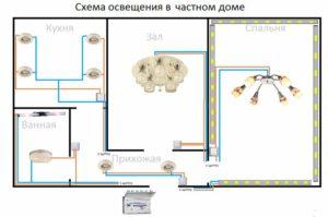 Схема освещения частного дома