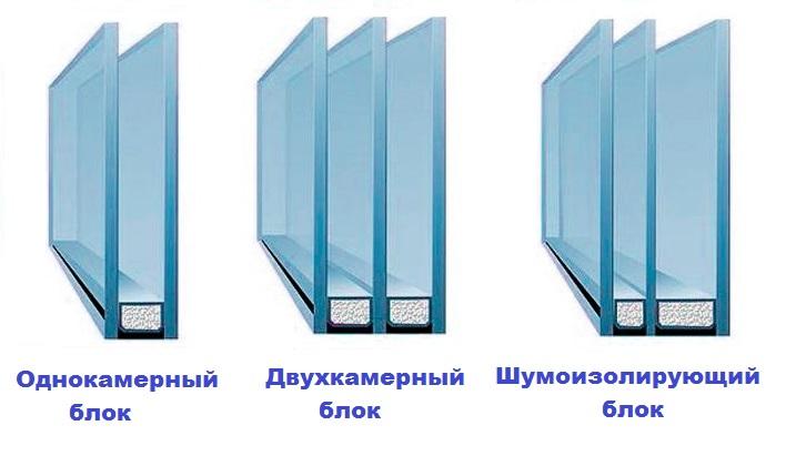три вида стеклопакетов