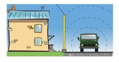 Защита дома от шума - схема Дом-Забор-Машина