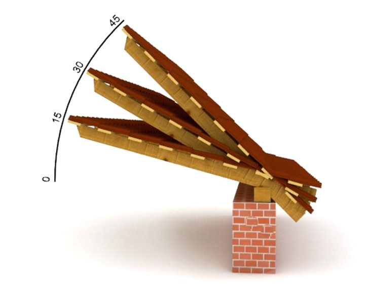 Три уклона крыши