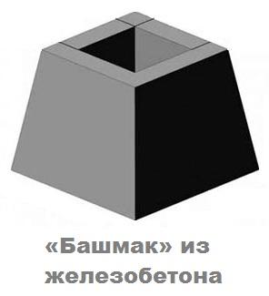 Модель фундамента-башмак