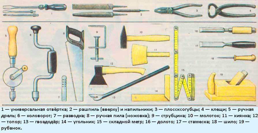 Инструменты, необходимые для изготовления деревянных окон