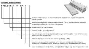 Пример расшифровки плиты перекрытия