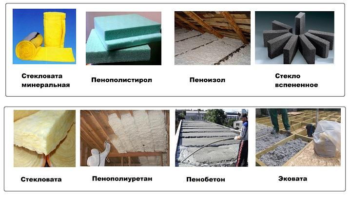 Современные материалы для утепления крыши