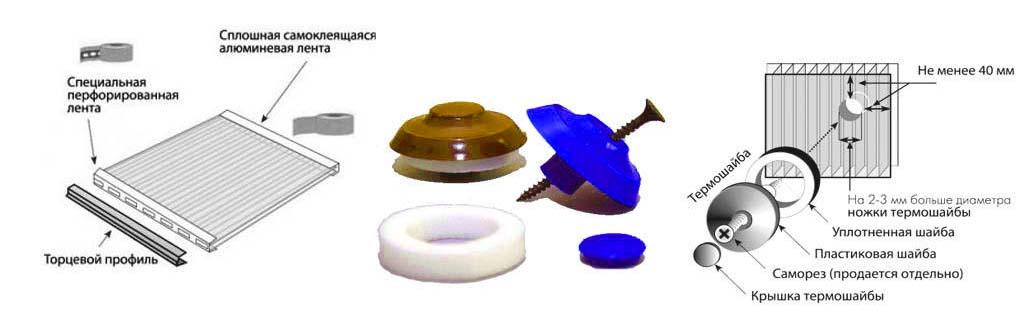Саморезы и материалы для закрытия торцов поликарбоната