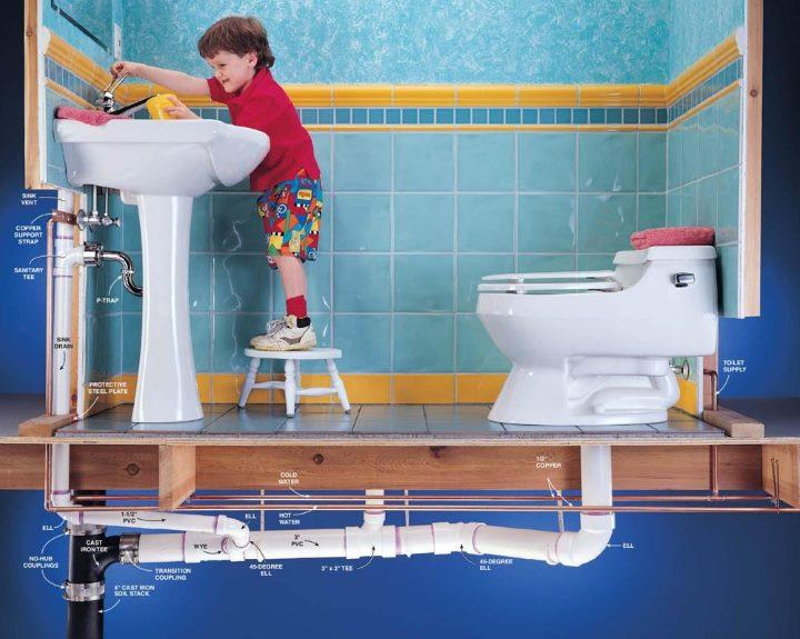 Схема канализации санузла