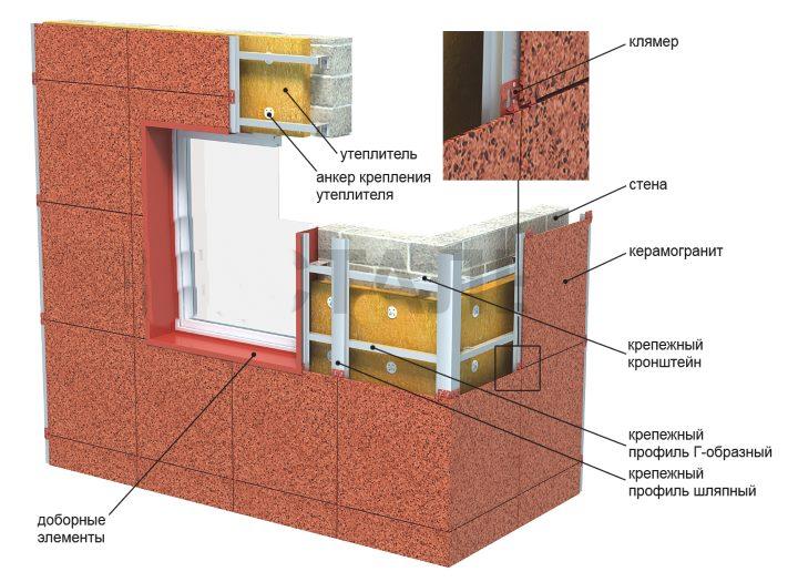 Особенности монтажных работ облицовки фасада керамогранитом
