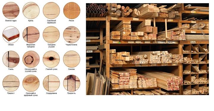 Проблемы древесины