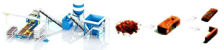 Производство клинкерной плитки