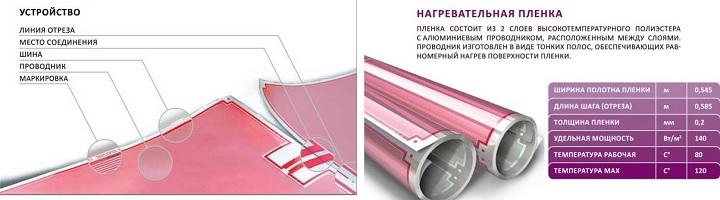 Информация о резистивных пленках