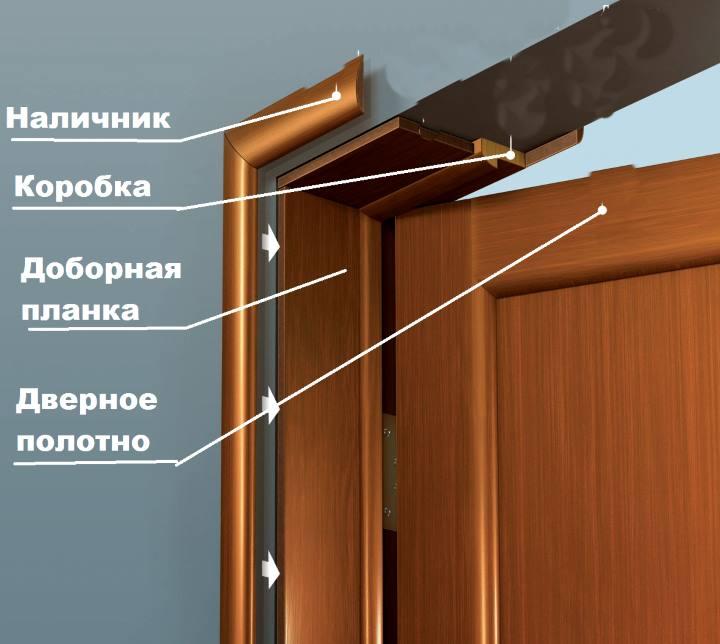 Изучите строение дверной коробки перед ее сборкой
