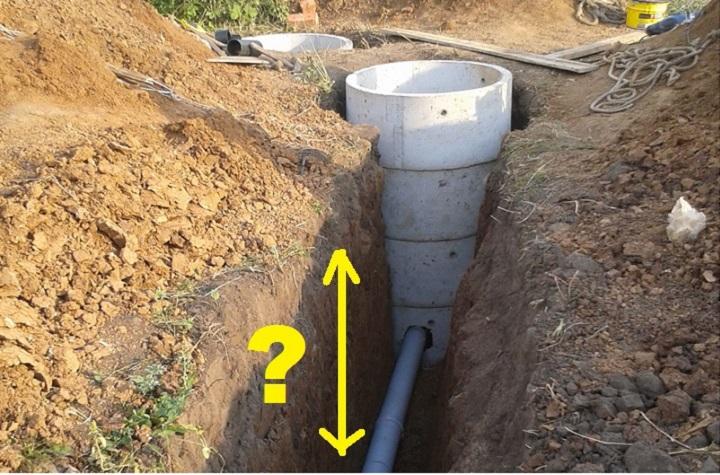 На какую глубину укладывать трубы канализации?