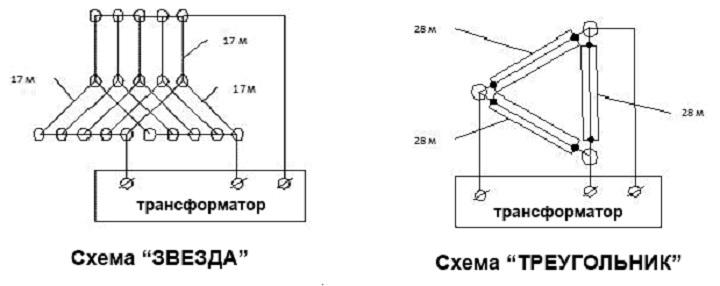 Схема подключения провода для бетона