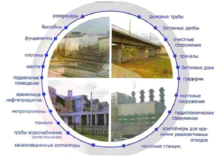 Инфографика. Применение добавок к бетону