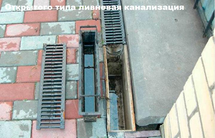 Ливневая канализация открытого типа