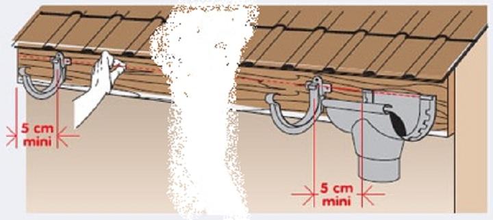 Крепление для установки водосточной трубы