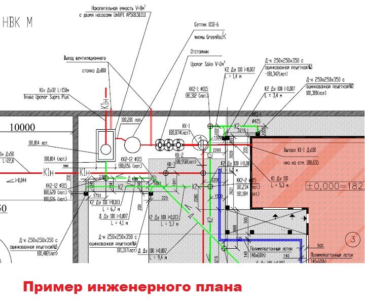 Кусок инженерного плана