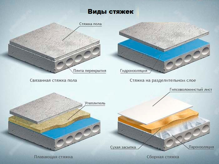Как положить цементный раствор видео раствор готовый кладочный цементный м150 цена