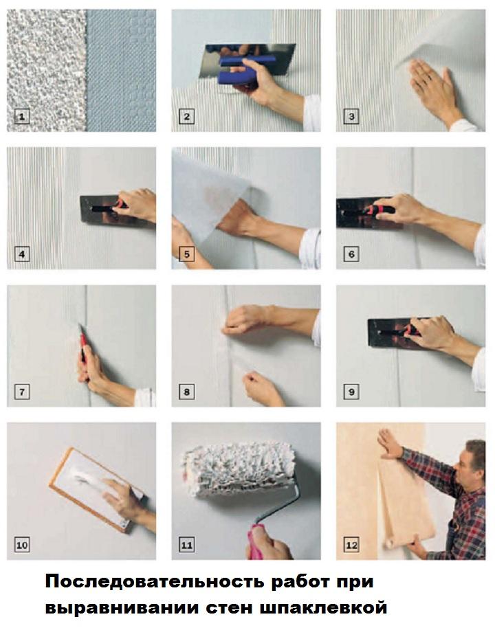 Способ выравнивания стены шпаклевками