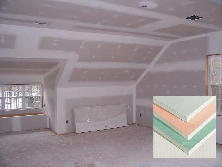 Внутренняя отделка каркасного дома гипсокартоном