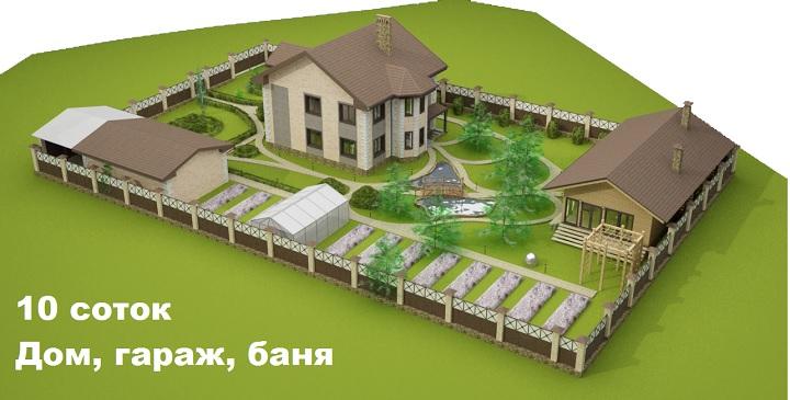 Дизайн-проект участка 10 соток