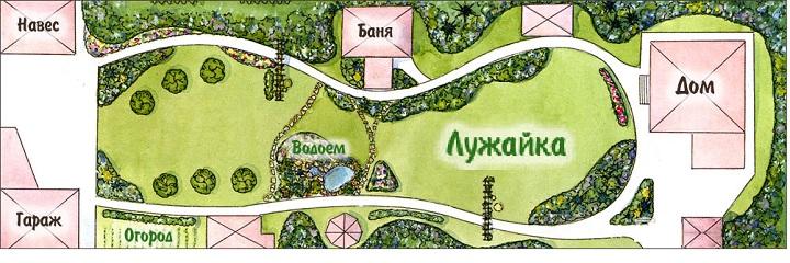 Рисунок плана участка