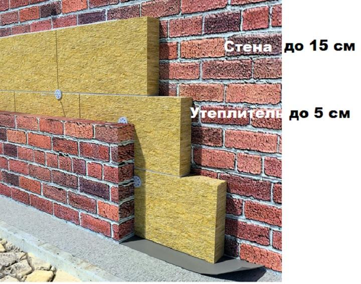 Стена с минеральной ватой