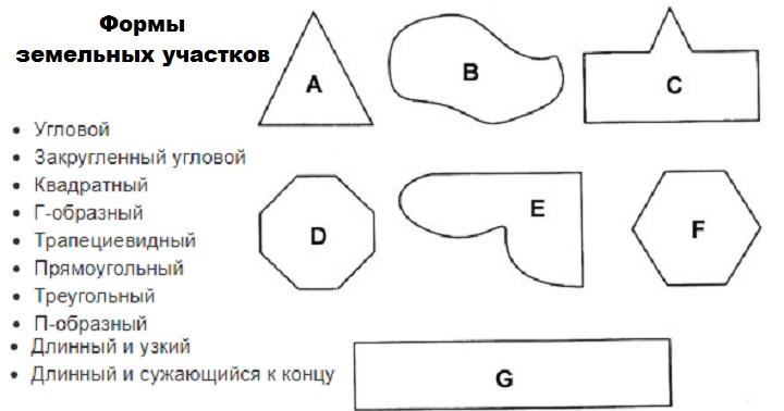 Варианты форм земельных участков
