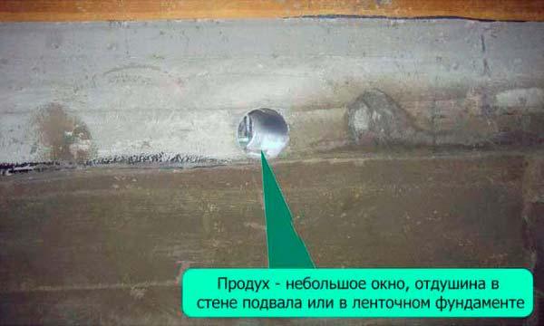 Вентиляционные отверстия в фундаменте
