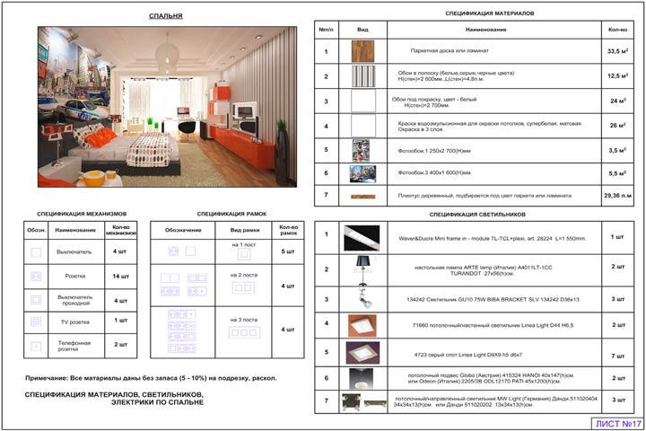 Спецификация по комнатам