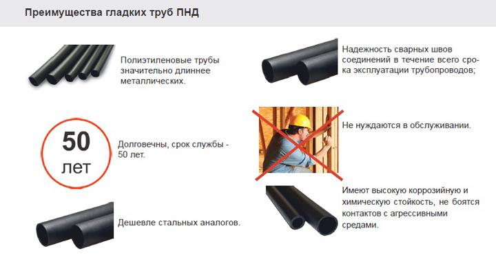 Преимущества ПНД труб