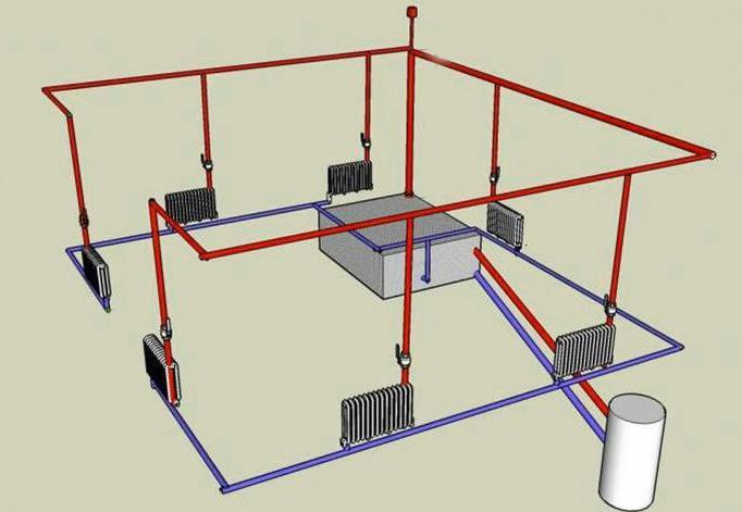 Схема двухтрубного отопления с верхней подачей