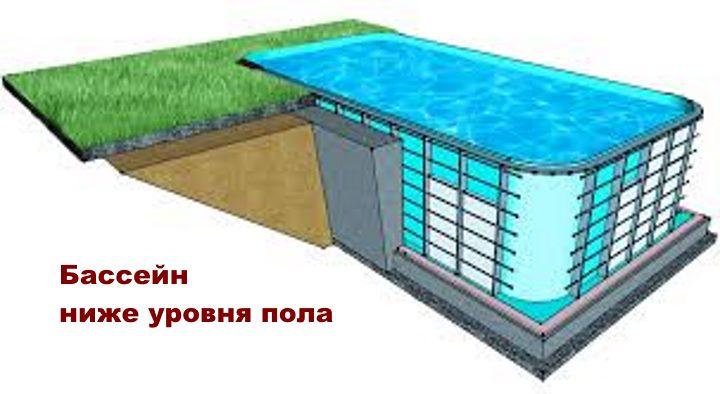 Конструкция открытого бассейна