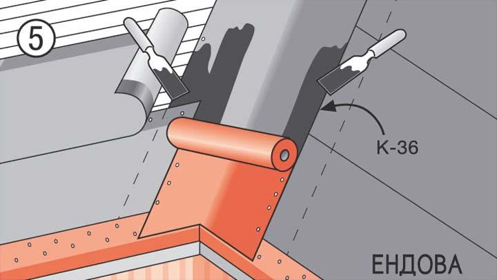 Укладка ендового ковра на свесах крыши