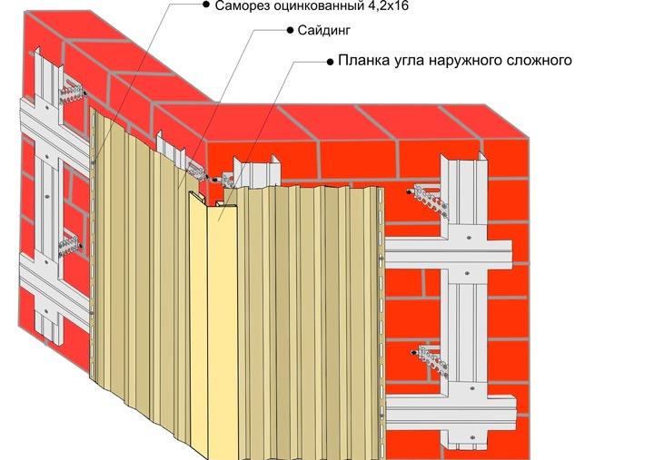Схема монтажа сайдинга от угла