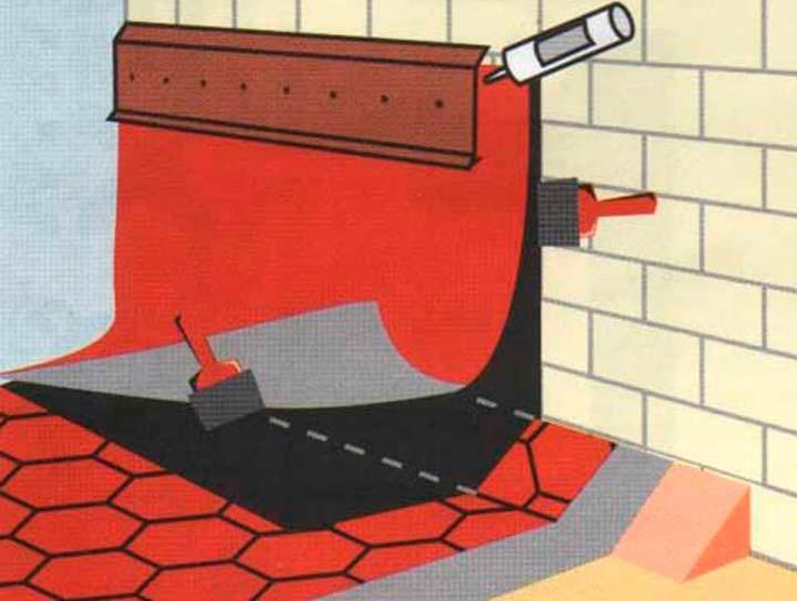 Укладка кровли при примыкании к стене