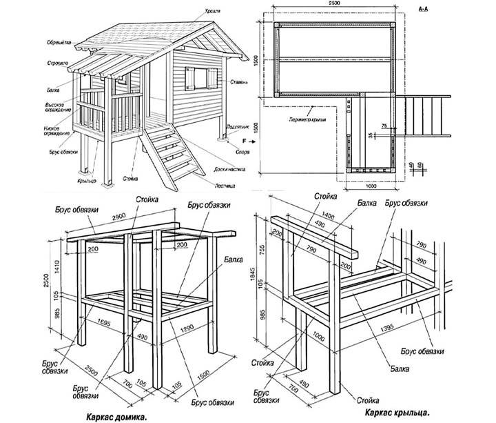 Создание чертежа дома