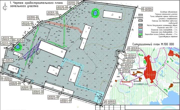Градостроительный план на участок