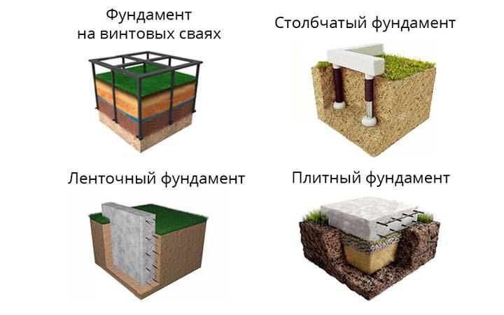 Типы фундамента веранды