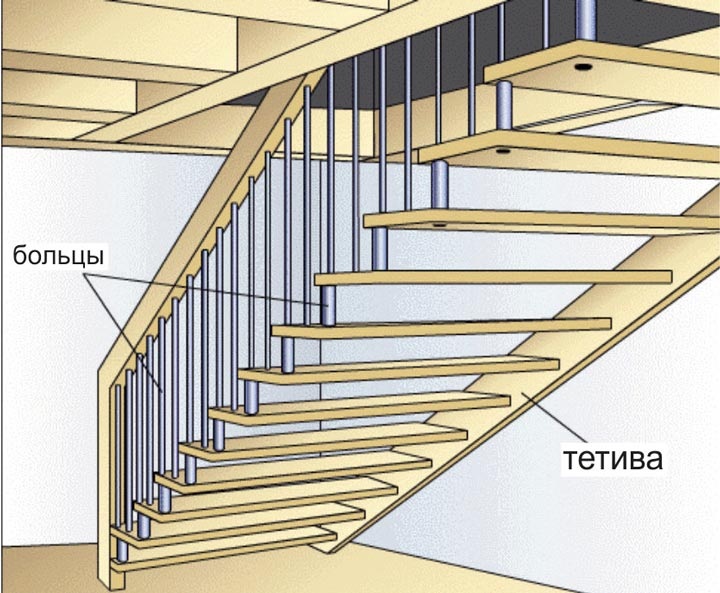 Больцы и тетива лестницы