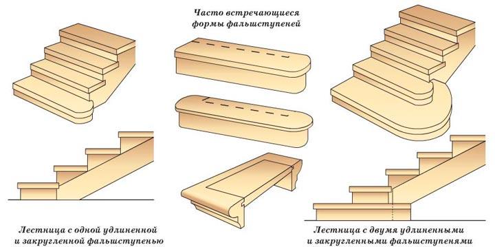 Разновидности ступеней по форме