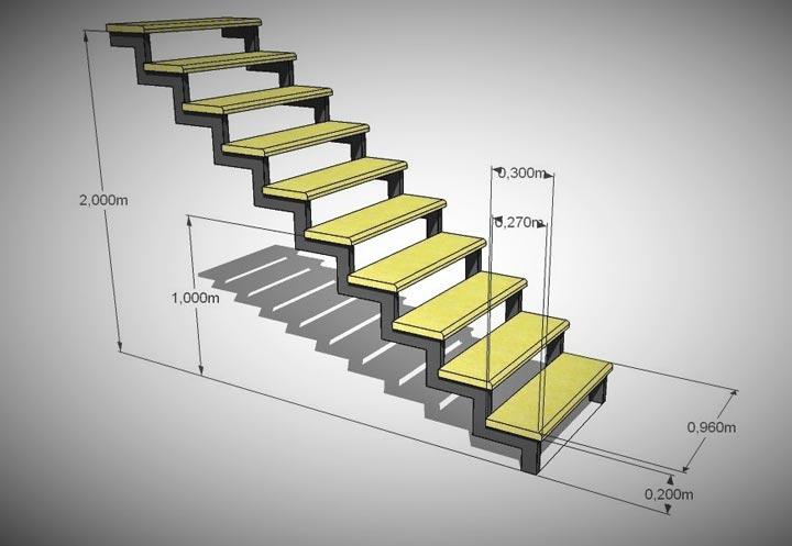 Размер ступеней лестницы