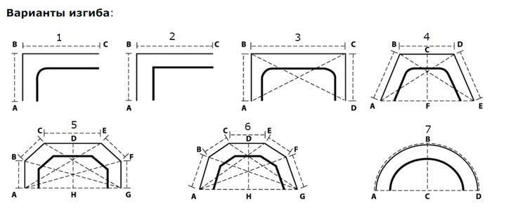 Разнообразие форм эркера