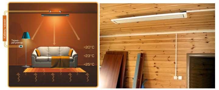 Вариант электроотопления - инфракрасный нагрев