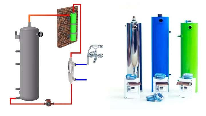 Вариант электроотопления - индукционные котлы
